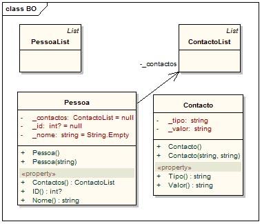 Serialização em C#: exemplo - objectos de negócio para lista de contactos