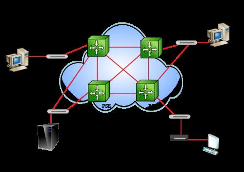 Segurança de redes: exemplo de uma rede com X.25