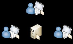 Git: servidor de integração