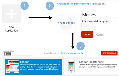 Criação da aplicação