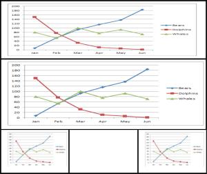 MatPlotLib: grelha com gráficos