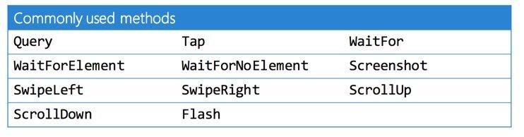 Xamarin Test Cloud: operações mais comuns