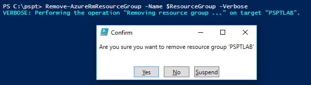 Azure com PowerShell: Confirmação da remoção do grupo de recursos