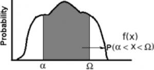 Probabilidades em Python: PDF bimodal hipotética