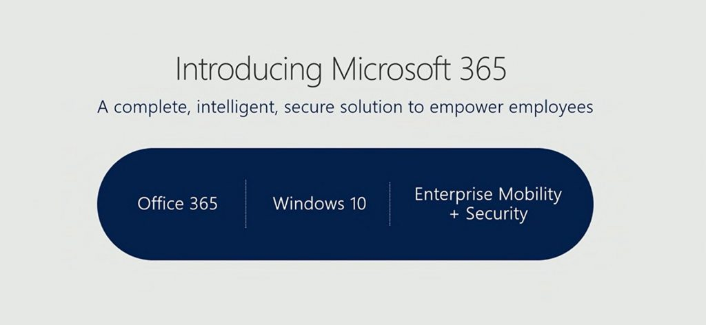 Introducing Microsoft 365: A complete, intelligent, secure solution to empower employees