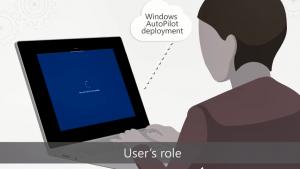 Microsoft 365: Windows AutoPilot