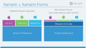 Xamarin vs Xamarin Forms